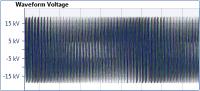 waveform recording