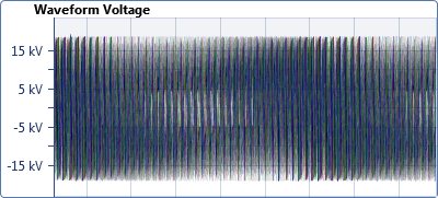 waveform recording