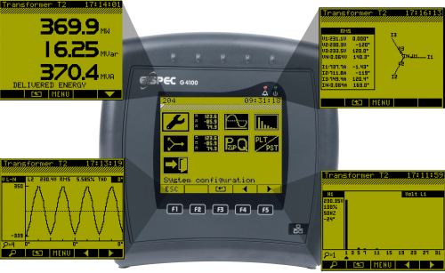 Power quality parameters displayed in the G4100 remote display panel